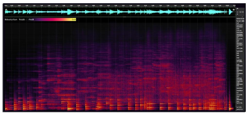 escadrin - analyse audio - lovisolo