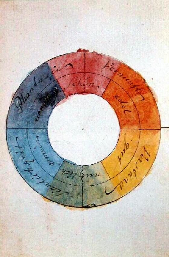 Aquarelle originale de Goethe Minéralisations - Lovisolo