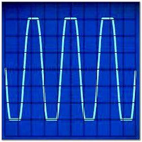 Détérioration du signal (écrêtage)