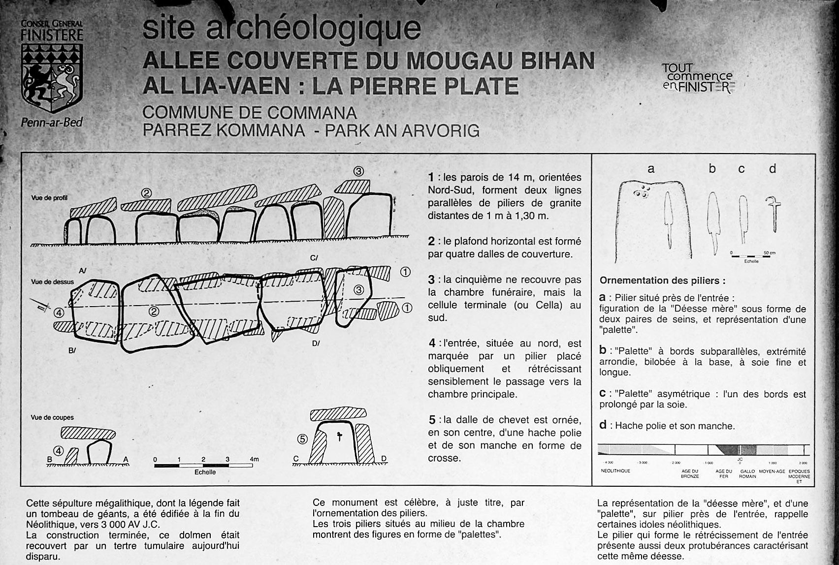 Allée Couverte du Mougau-Bihan - Photo Hélène Guillou 2020