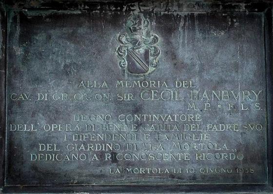 Cecil-Hanbury