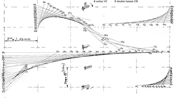 A page of Xenakis' score for Metastasis